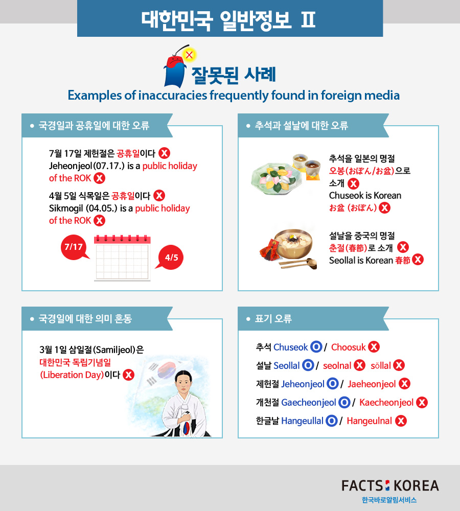 The national and public holidays of the Republic of Korea
