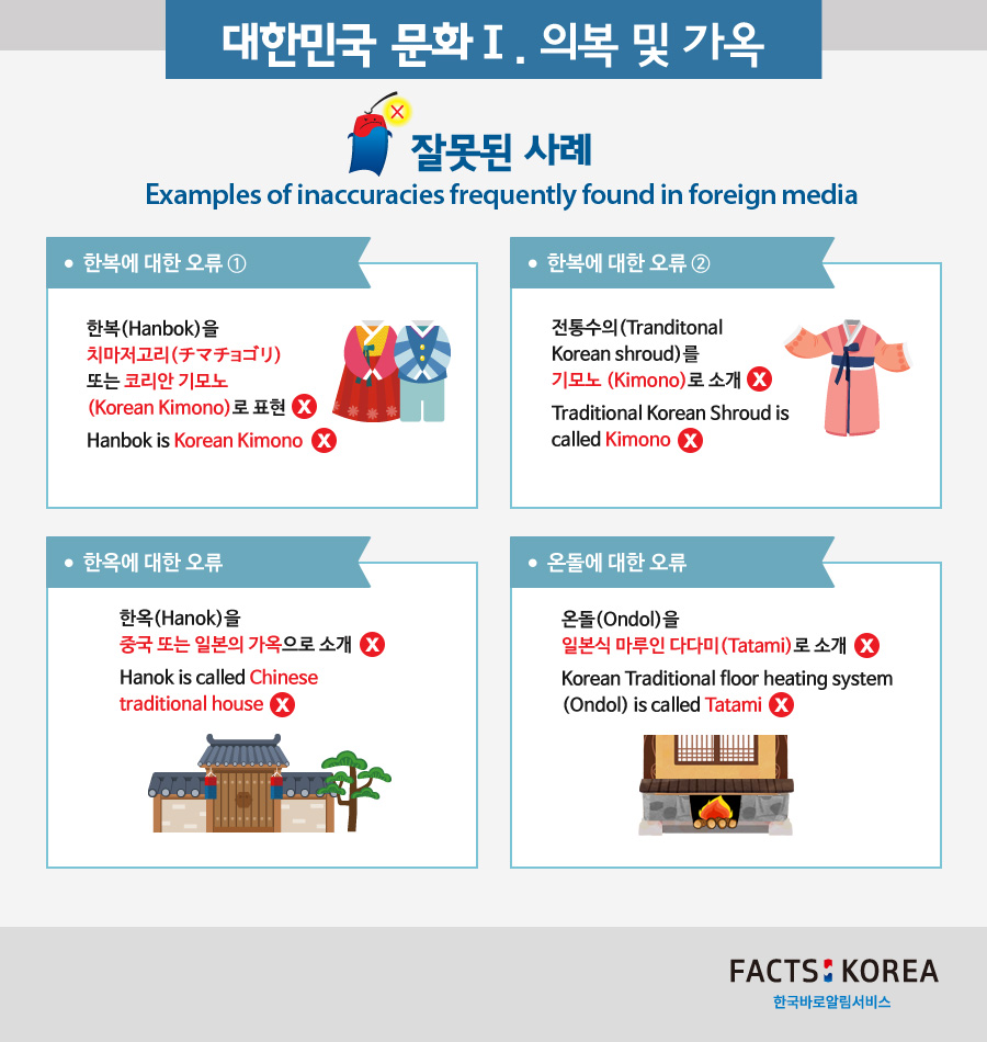 The Korean traditional clothing and house