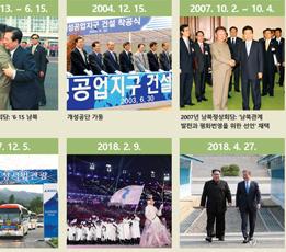 남북 유엔 동시 가입