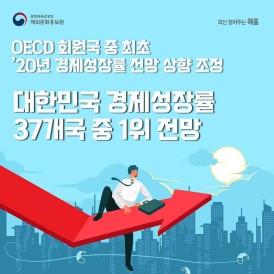 [네이버 포스트]대한민국, OECD 회원 37개국 중 2020년 경제성장률 1위